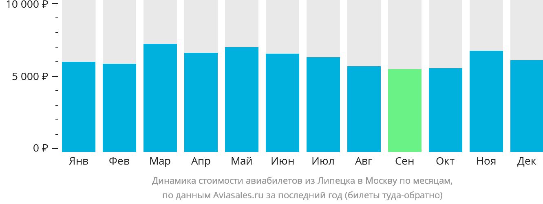 Календарь чемпионата россии по футболу 2016-2017г