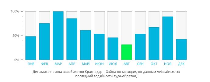 российский кредит сайт донецка