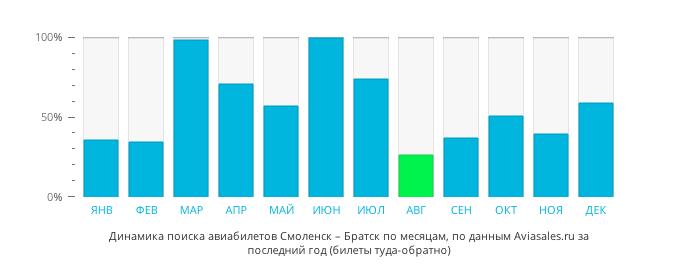 термобелье дешевые аиабилеты на рейс гданьск-тенерифе термобелье