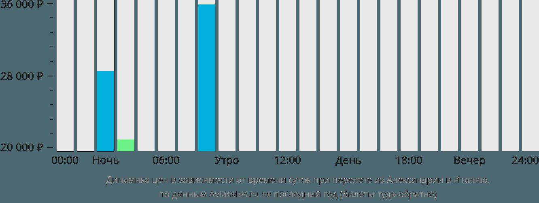 Турфирма Библио Глобус  СПетербург город Санкт