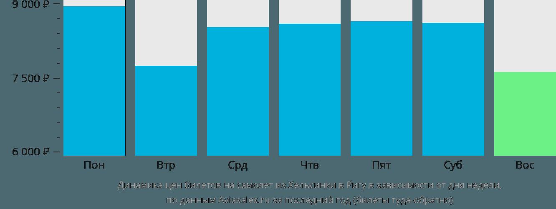 Купить авиабилеты в израиль в январе 2009 сколько стоит билет на самолет для ребенка 3 года
