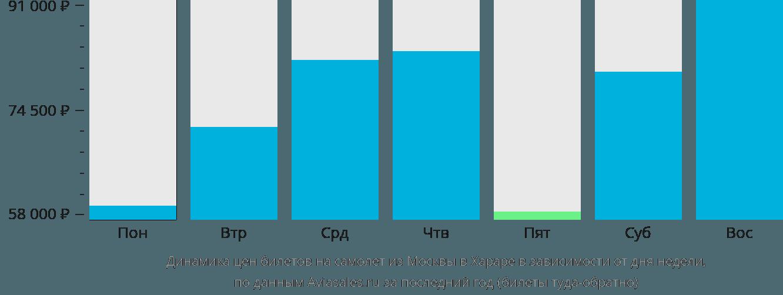 Стоимость билетов на самолете от москвы до астаны дешевые билеты в краснодар на самолете 2015