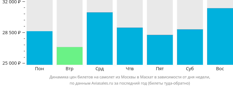 Экономика России сегодня  национализация рубля и ЦБ РФ