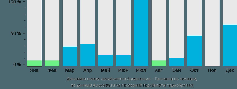 Туры в Израиль 2017  2018  цены на отдых бронирование