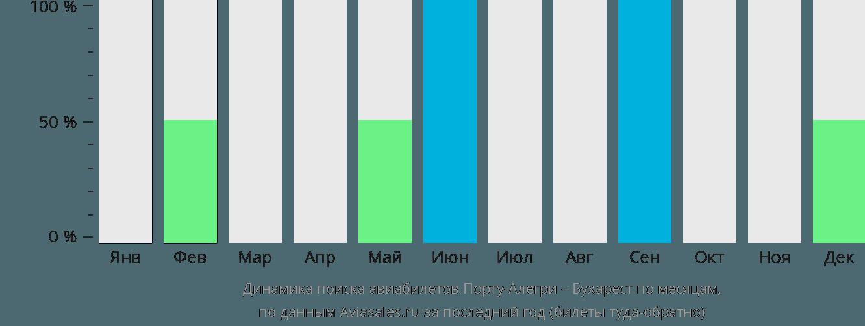 графика статистическая отчетность