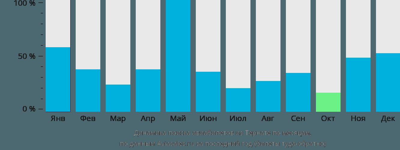Туры в ОАЭ 2017  2018  цены на отдых бронирование