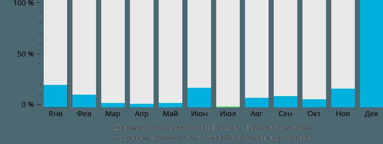 Самые дешёвые авиабилеты в Черногорию от 2 815 руб